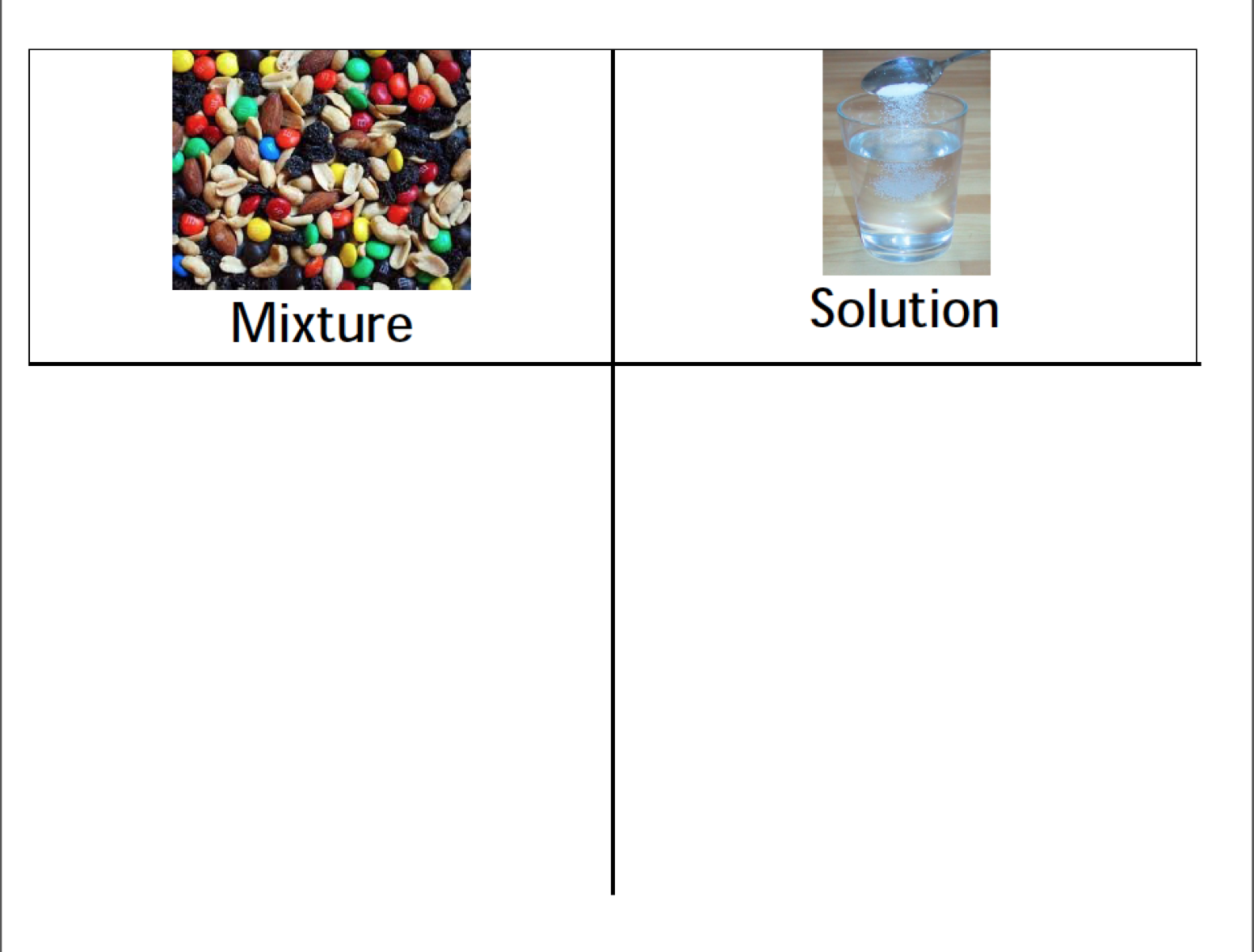 4 Ever A Teacher Mixtures And Solutions