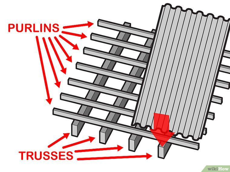 How To Install Corrugated Roofing 8 Steps With Pictures Corrugated Roofing Corrugated Metal Roof Roof Panels