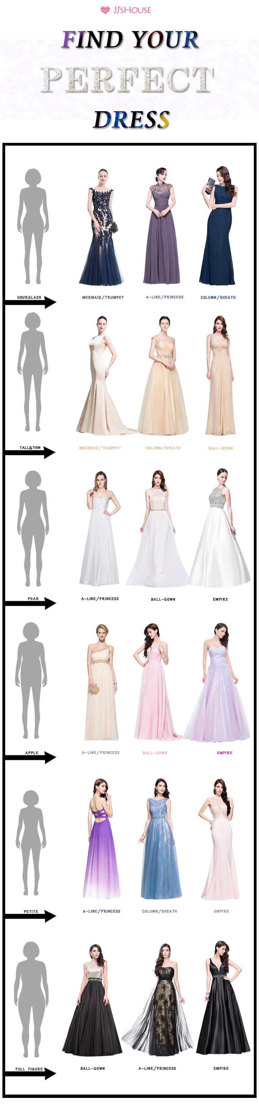 Wedding dress for body type  Find the Perfect Dress for YOUR Body Shape Choosing the best dress