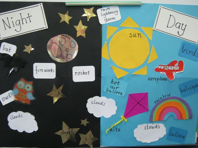 Day amp Night Sky Teachlearngrow Pinterest