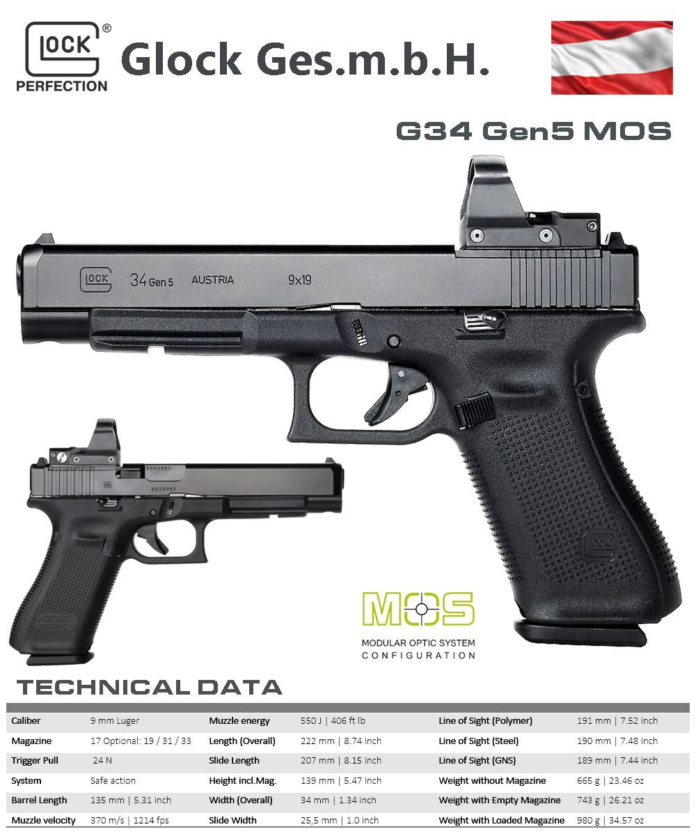 Pin by rae industries on Guns and magazine Speedloaders | Guns, Hand