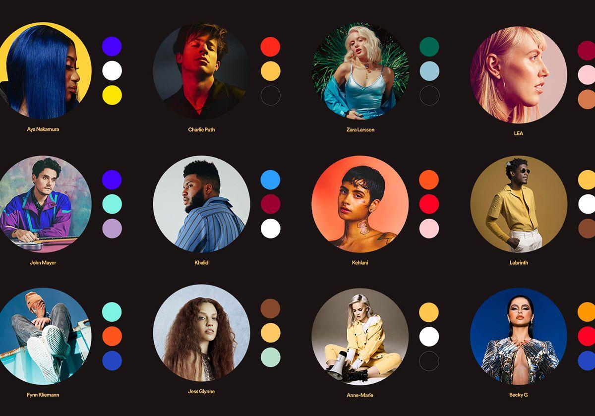 Spotify 2018 wrapped on behance spotify design web