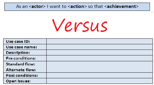 User Story Vs Use Case  Techniques And Templates