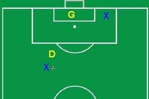 Youth Soccer Coaching Tips Five Videos Explaining The Offside Rule Yahoo Sports Soccer Coaching Coaching Youth Soccer Coaching Kids Soccer