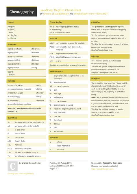 Javascript Regexp Cheat Sheet By Savagedesign Learn Computer Coding Learn Javascript Javascript