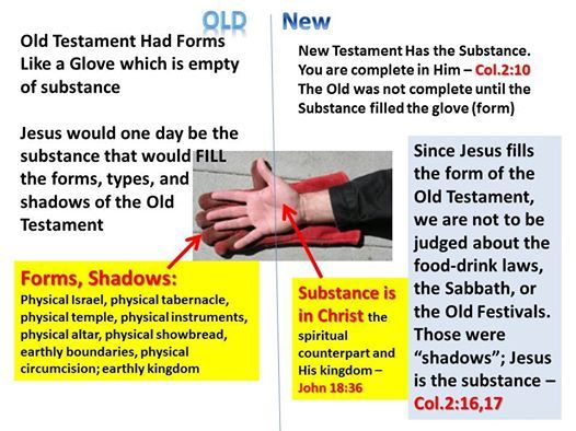 Basics of the Bible #5. Because the Old Testament was preparing for the Savior-Messiah, it contains many forms and shadows of Jesus. It is like the form of a glove and Jesus would be the hand (substance) that would fill the glove. Col.2:10-17 and Hebrews 9:1-11 show that this is basic to the differences between the two covenants. One gives a FORM and the other gives the SUBSTANCE. We do not keep the forms of the old because we have substance of the new. Terry W. Benton