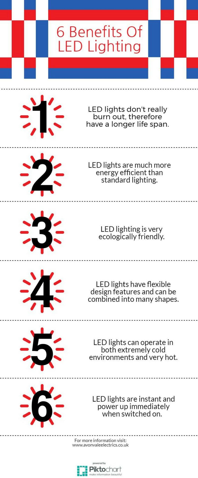 Http Www Avonvaleelectrics Co Uk Here Are Just 6 Of The Many Benefits Of Led Lighting 113 Winterstoke Road Ashton Bri D Lighting Home Lighting Led Lights