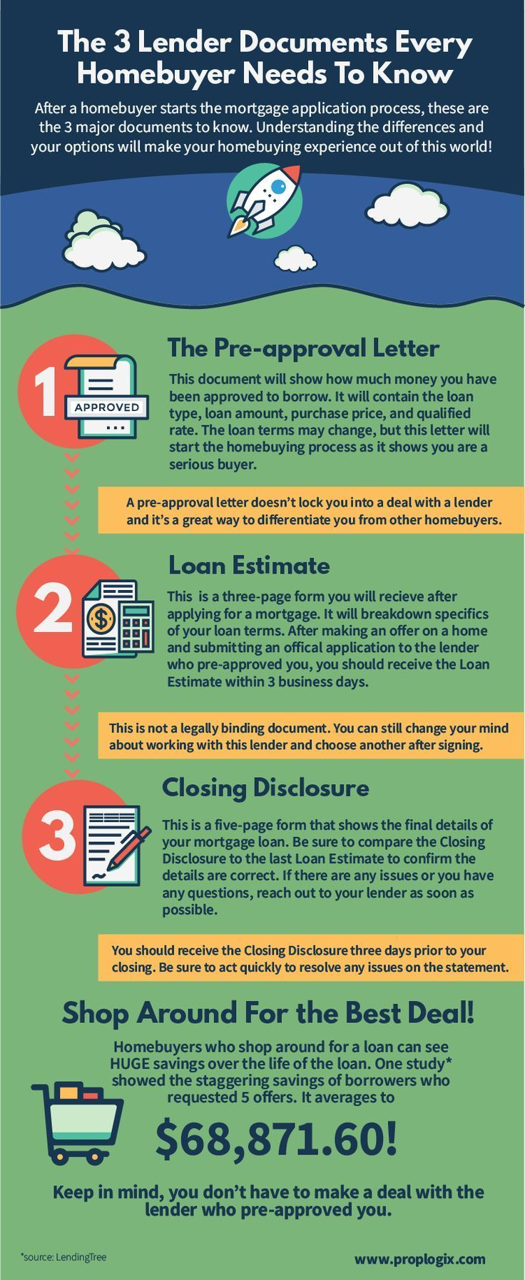 Homebuyer tips when applying for a mortgage so you get the