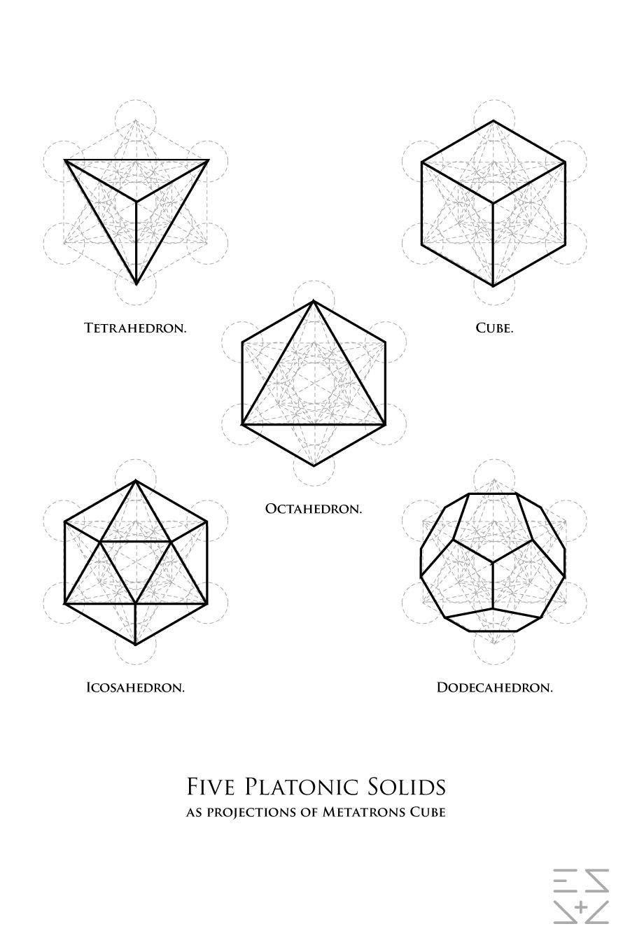 Esasabove Platonic Solids Tat Ideas In 2018 Pinterest Sacred Conceptual Block Diagram Of Descal Calculator