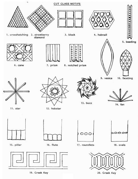 Cut Glass Motifs Reference Sites Pinterest Glass Cut Glass Extraordinary Cut Glass Patterns Identification