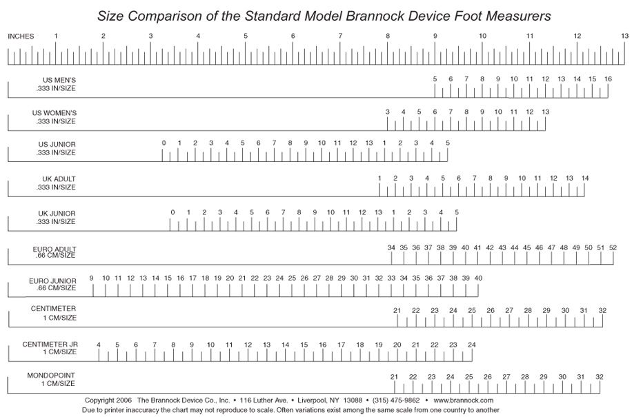 Brannock Measurement Chart : goodyearwelt