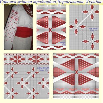 Нарукавна вишивка жіночої сорочки з Чернігівщини 691bebca84c92