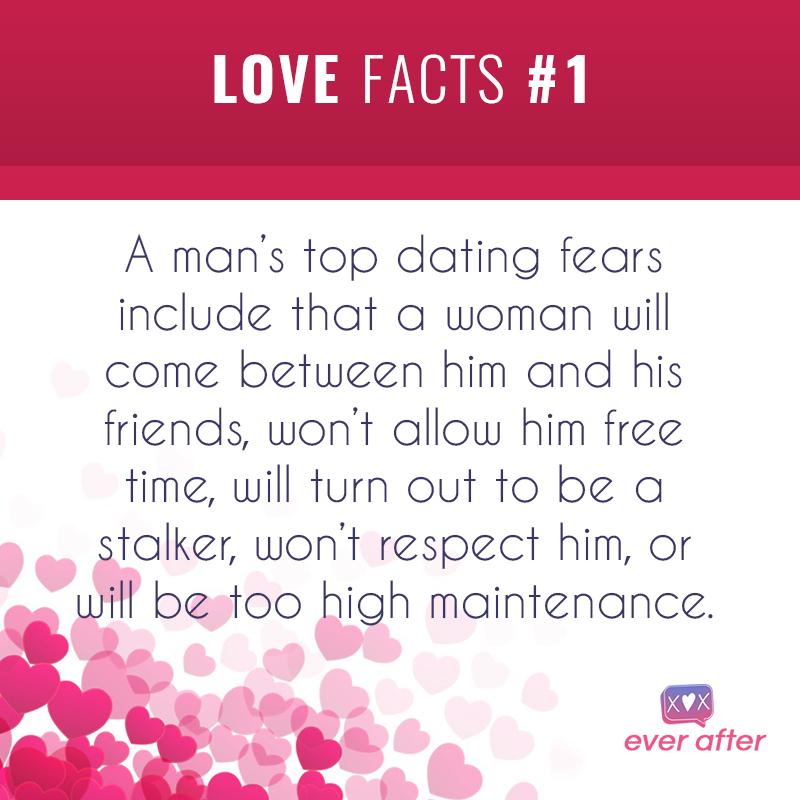 tid dating online