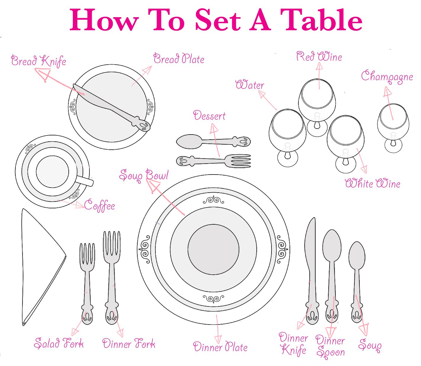 how to set a table setting ideas inspiration pinterest dinner formal shop room ideas forks knives properly  sc 1 st  Pinterest & 10 Gorgeous Table Setting Ideas + How To Set Your Table | Table ...