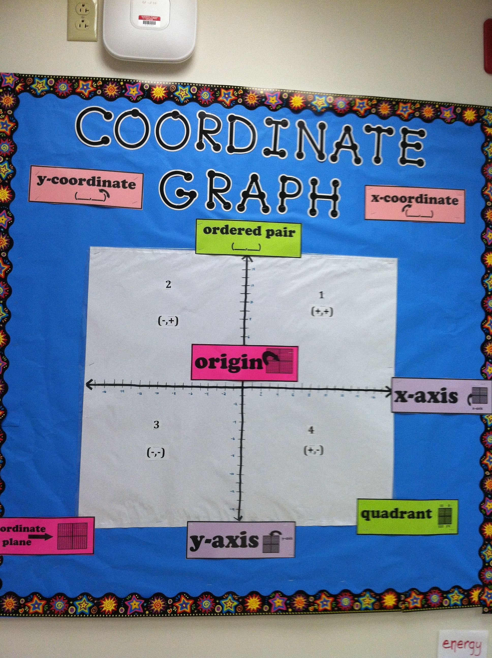 Coordinate Graph Bulletin Board