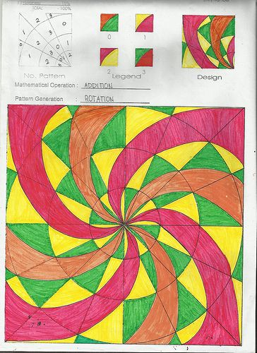 Modulo Art Pattern Art Generative Art Filipino Art