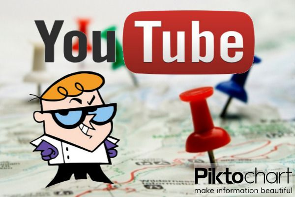 Improve Your Local #SEO With #YouTube [Infographic] #infographic