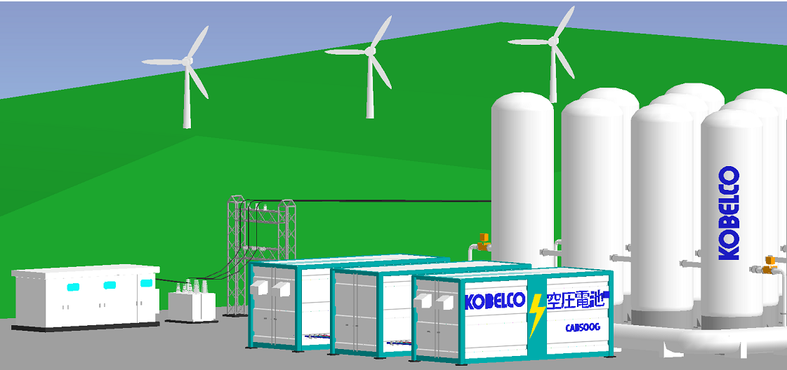 A compressed air energy storage system generates power