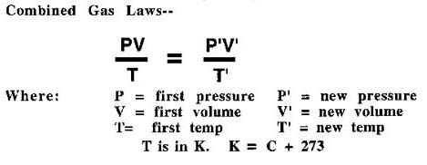 Pin By Diana Ron On Chemistry Law Notes Learning Math Math Methods