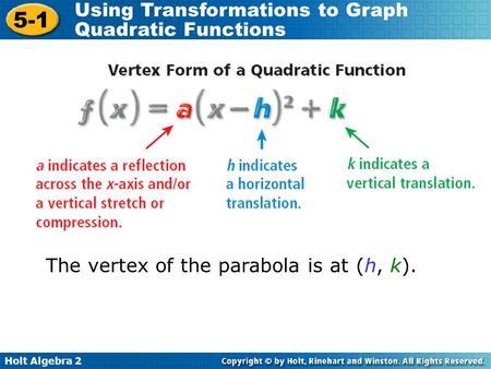The vertex of the parabola is at (h, k).> Quadratics