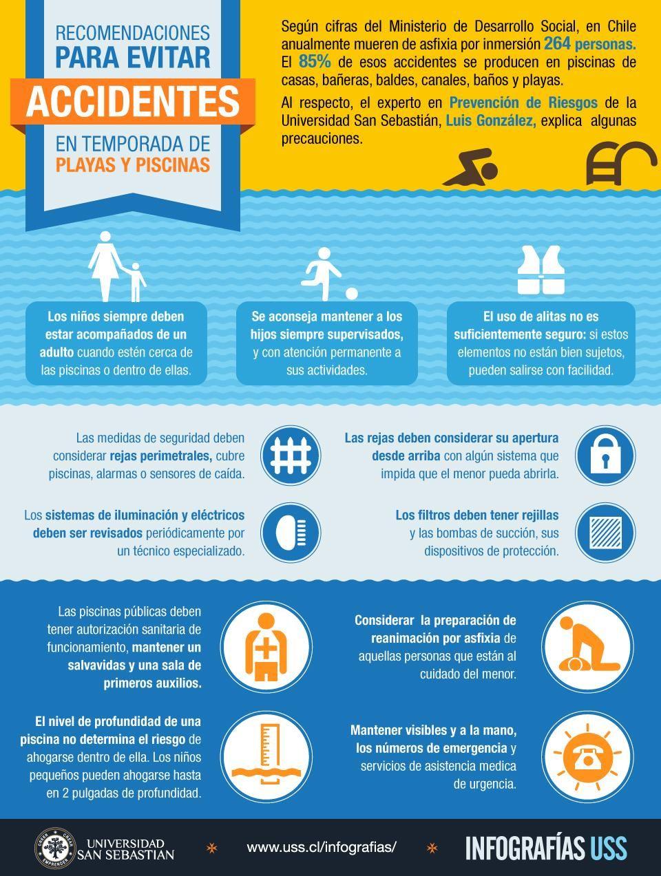Recomendaciones para evitar accidentes en playas y for Empresas de piscinas