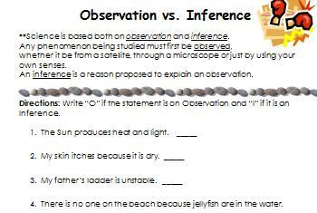 Observation Versus Inference What S The Difference With Images