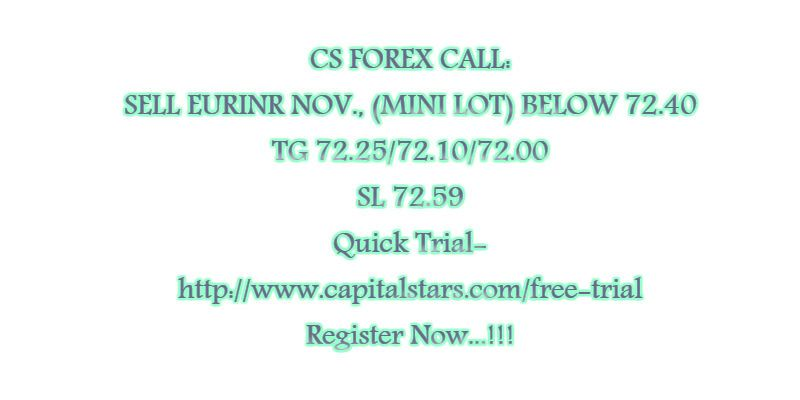 CS FOREX CALL: SELL EURINR NOV., (MINI LOT) BELOW 72.40  TG 72.25/72.10/72.00  SL 72.59 Quick Trial-http://www.capitalstars.com/free-trial Register Now...!!!