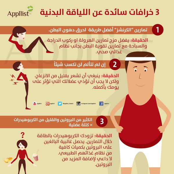 ابليست بالعربية On Twitter Health Fitness Nutrition Fitness Nutrition Health