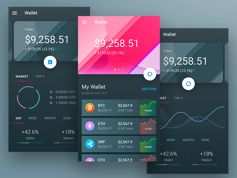 best android crypto wallet