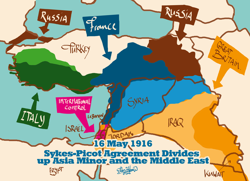 Thegreatwardaybyday 16 May 1916 Sykes Picot Agreement Divides