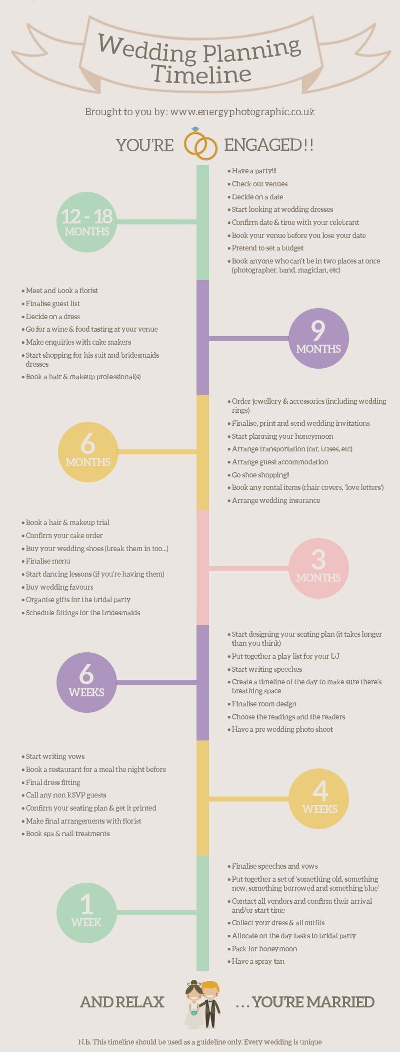 Wedding Timeline Planning Your Day This Useful Will Help You Know