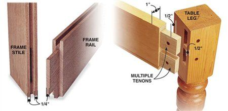 Q & A Mortise and Tenon Dimensions