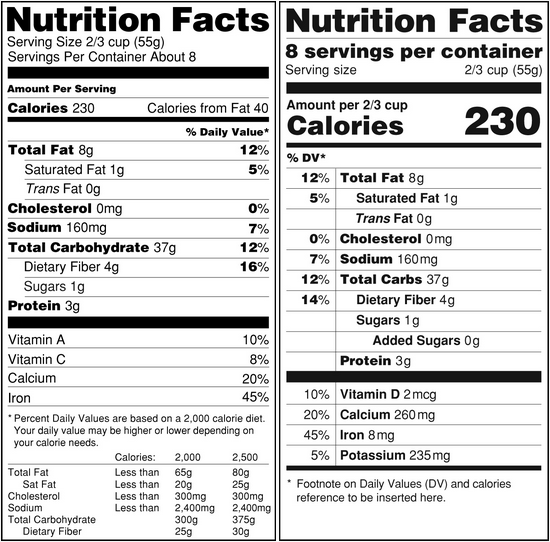 Calories Get Bigger In Proposed Nutrition Label Makeover Nutrition Facts Label Nutrition Labels Nutrition Facts