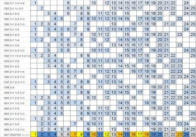 LOTOFÁCIL - PALPITES, ESTATÍSTICAS E RESULTADOS: Lotofácil 1407 :Estatísticas…