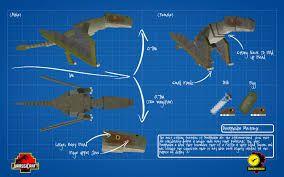 Image result for jurassic craft blueprints justin stuff image result for jurassic craft blueprints malvernweather Gallery