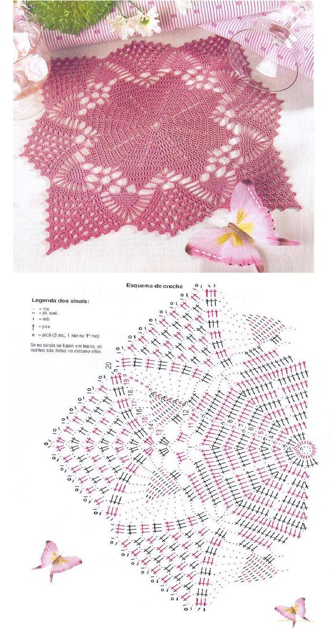 Crochet y Dos agujas - Patrones de tejido | ganchillo | Pinterest ...