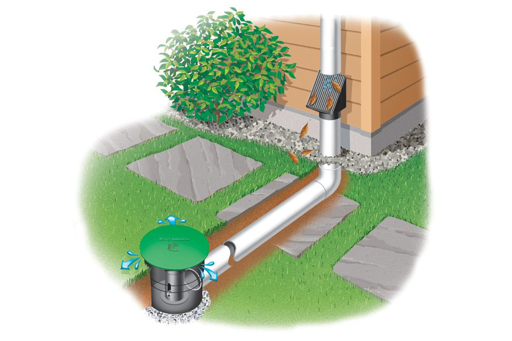 Underground Downspout Extension Kit Downspout Diverter Gutter Drainage Yard Drainage