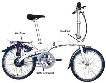 How old is my Dahon? Finding and understanding your serial