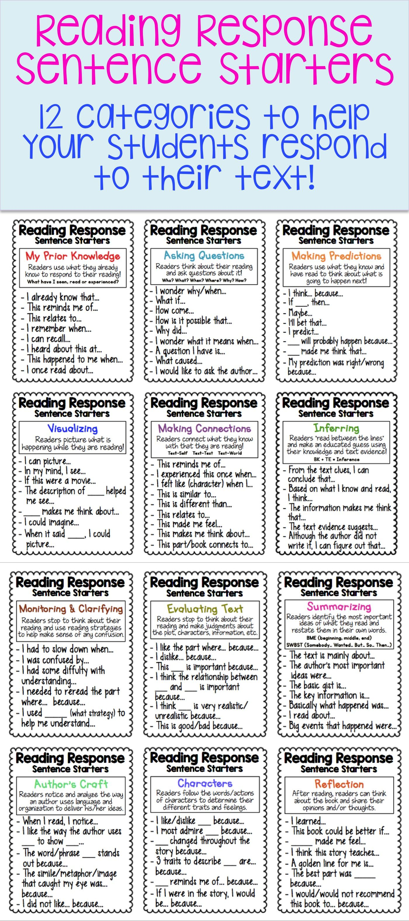Word Starters for Reader Response Documents and Periodicals