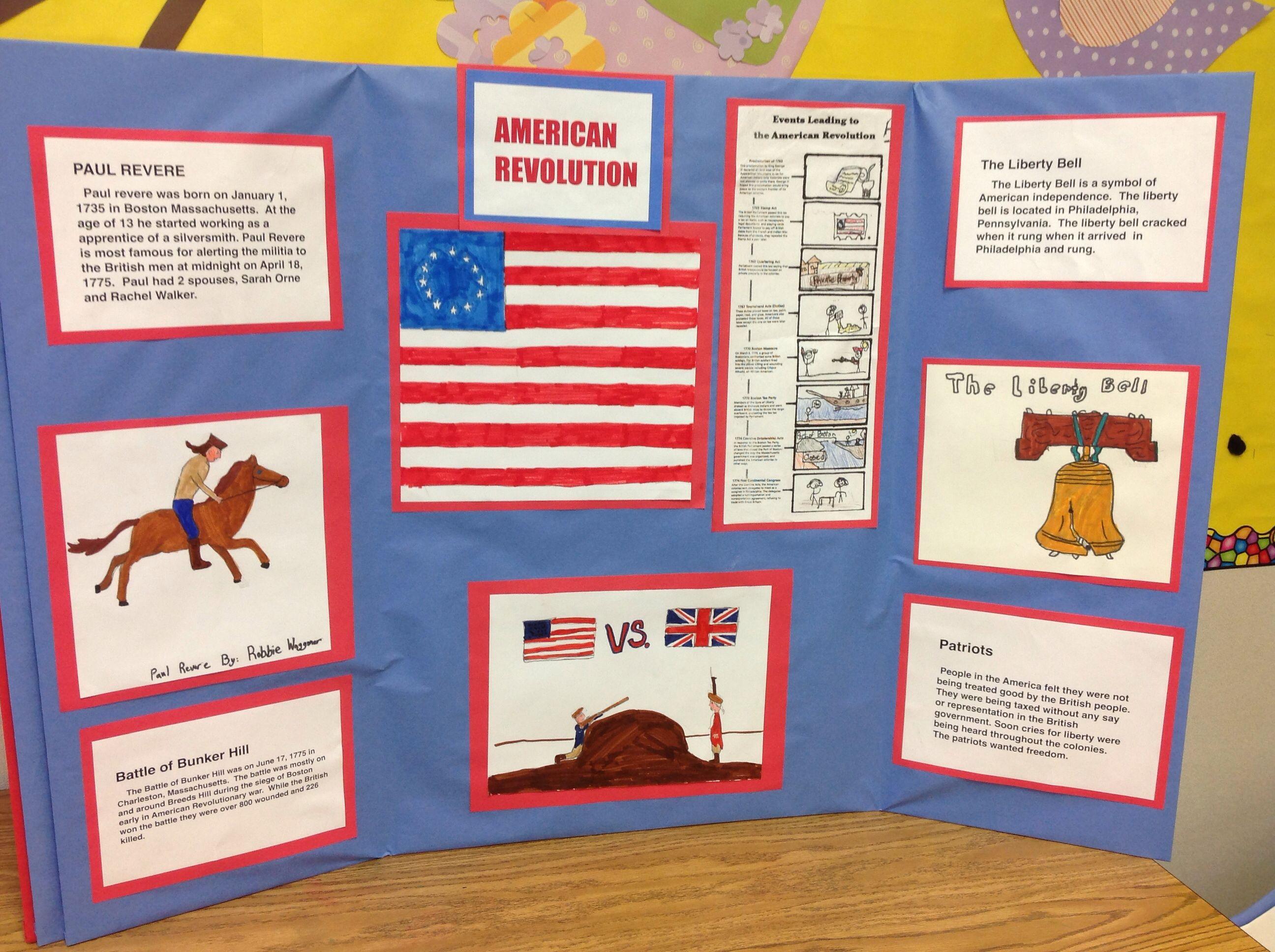 American Revolution Poster 5th Grade