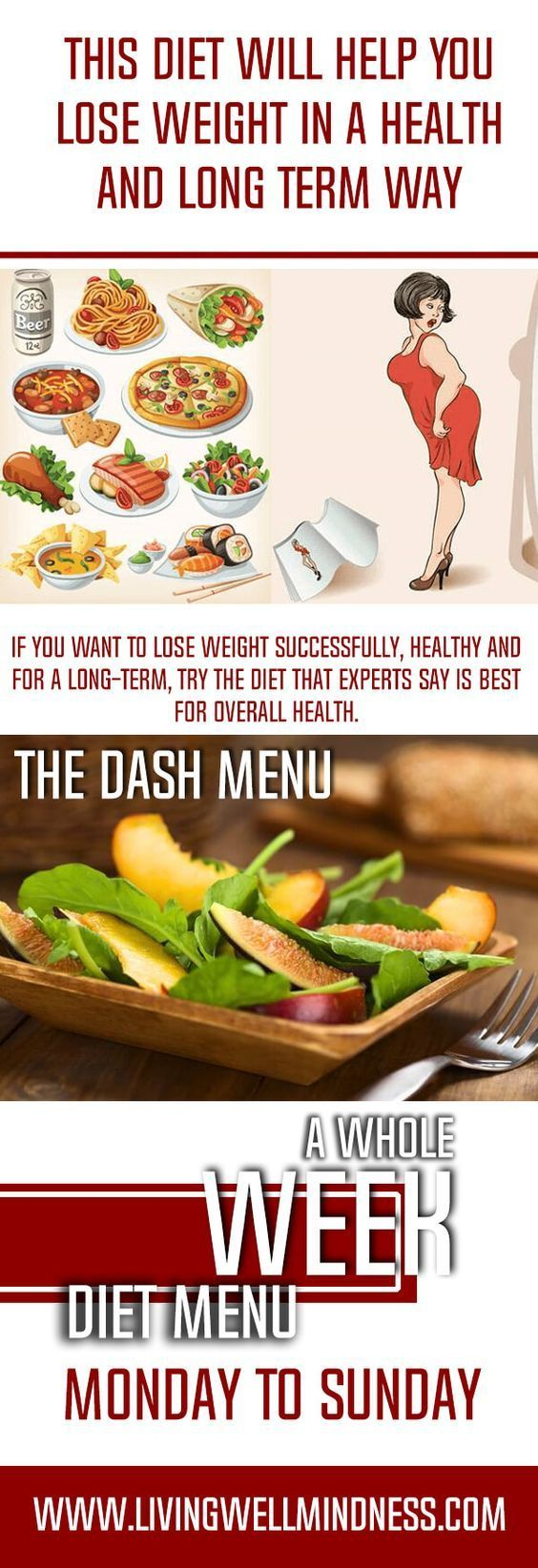 Watch Why The DASH Diet Is Named The 1 Overall Best Diet Every Year video
