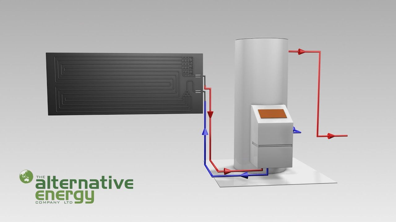 Most efficient Solar Hot Water System - YouTube | Solar ...