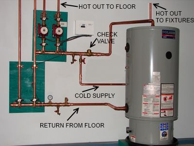 Radiant floor heating with electric hot water heaters for Electric heating system for house