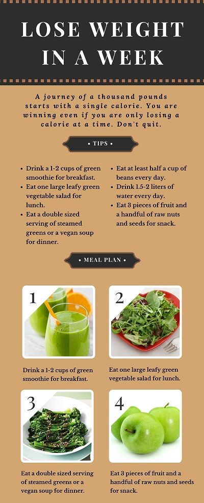 how to drop 4 pounds in 3 days