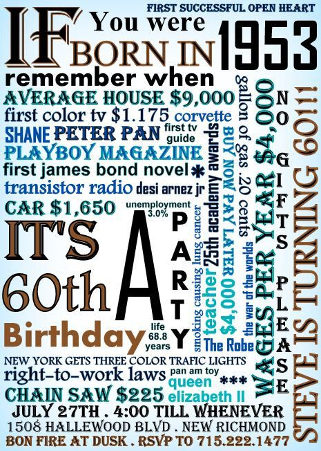 Year You Were Born Birthday Cards Images Birthday Cards