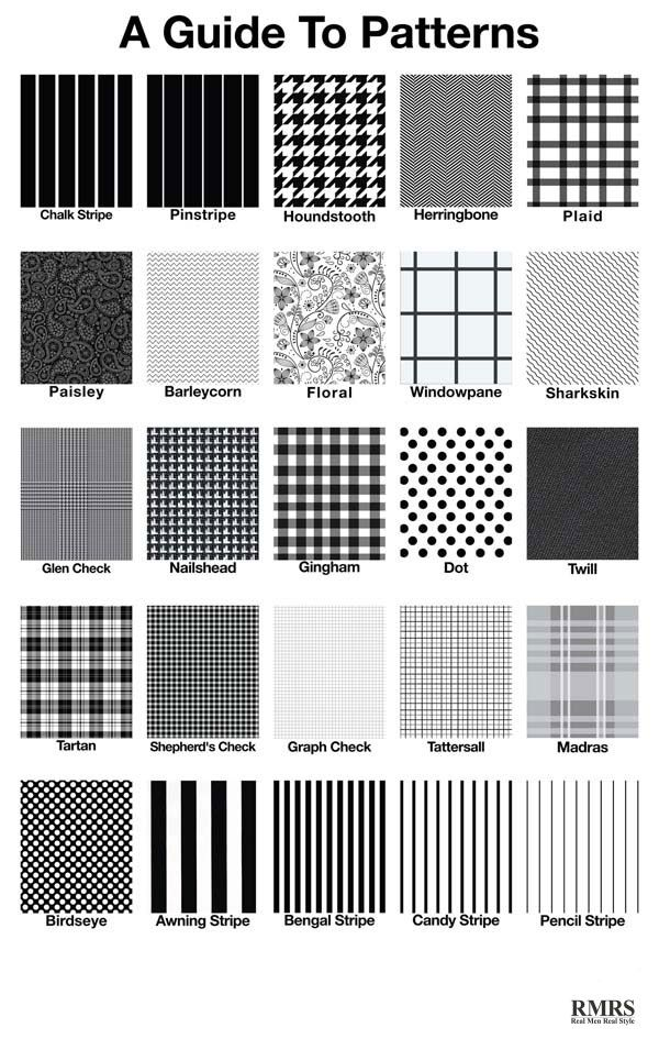 Guide To Suit Shirt Patterns Clothing Fabric Pattern Infographic Clothing Fabric Patterns Fabric Patterns Design Fashion Design Patterns