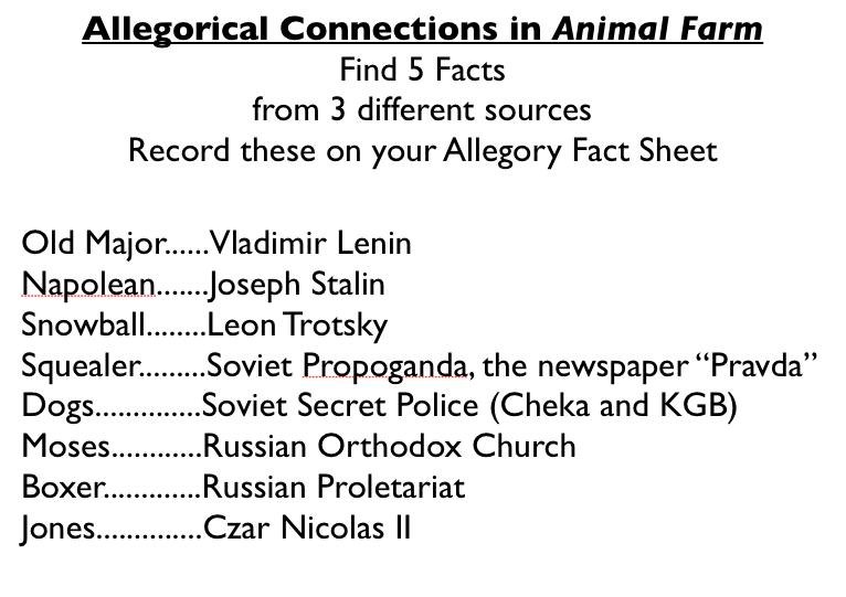 English 10 09 20 Allegory In Animal Farm Fact Sheet Animals Satire Essay