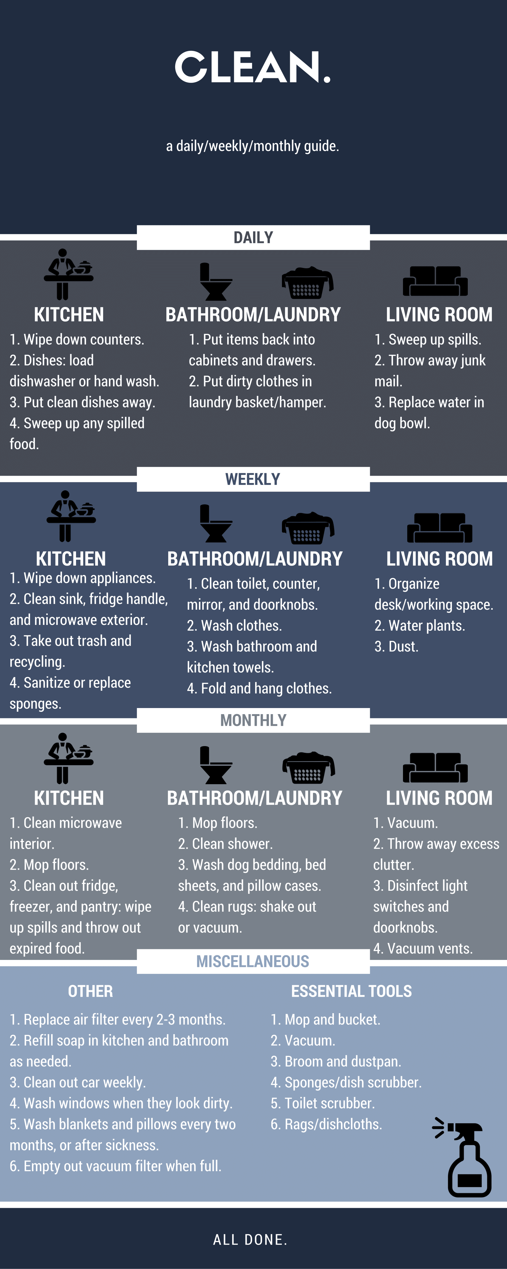 Guide To Cleaning