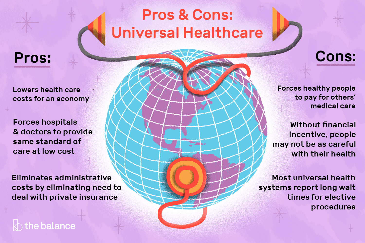 Why America Is The Only Rich Country Without Universal Health Care