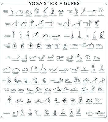 yoga stick figure learning charts  yoga stick figures
